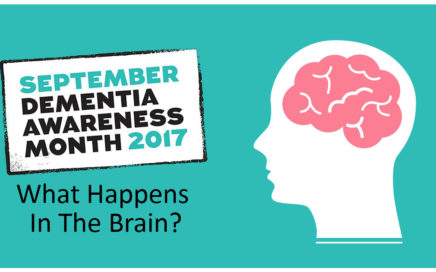 Dementia What Happens In The Brain